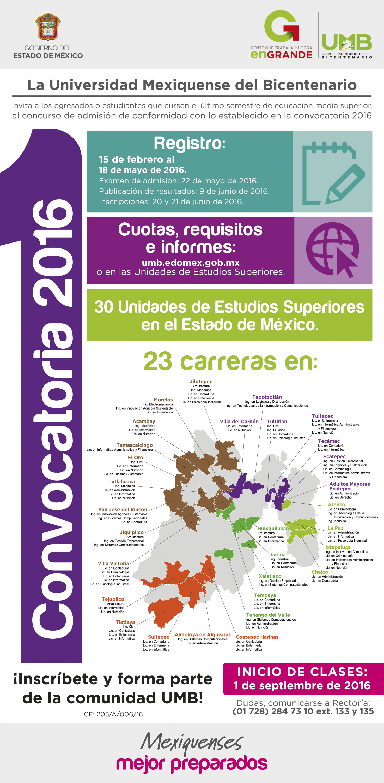 Sidiumb umb for Convocatoria para docentes 2016